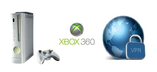 wie kann man xbox 360 online spielen