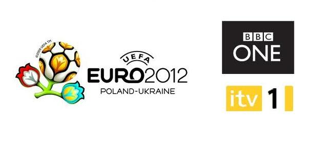 euro 2012 in english